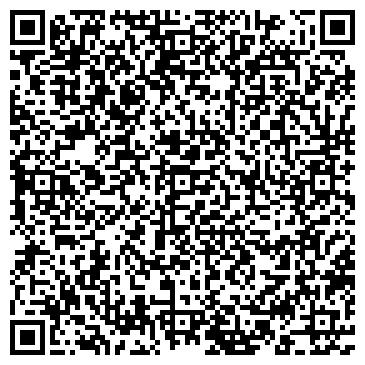 QR-код с контактной информацией организации Безопасность Гарант Сервис, ООО
