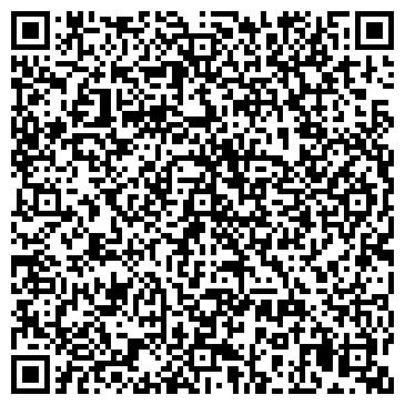 QR-код с контактной информацией организации Миллениум Секьюрити, ООО