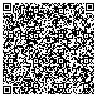 QR-код с контактной информацией организации Системы безопасности и новейшие технологии, ЧП