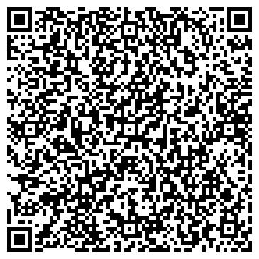 QR-код с контактной информацией организации Прогресс-М, СБМП