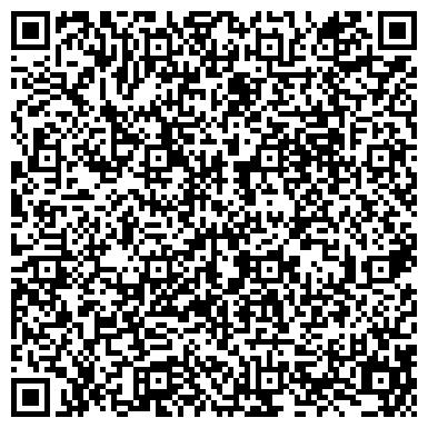 QR-код с контактной информацией организации АВЕРС-К агентство безопасности, ЧП