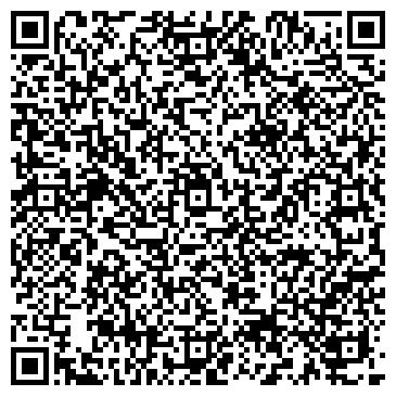 QR-код с контактной информацией организации Группа компаний F2, ООО