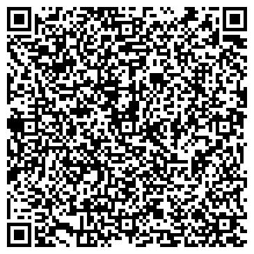 QR-код с контактной информацией организации Киевская охранная гвардия, ЧП