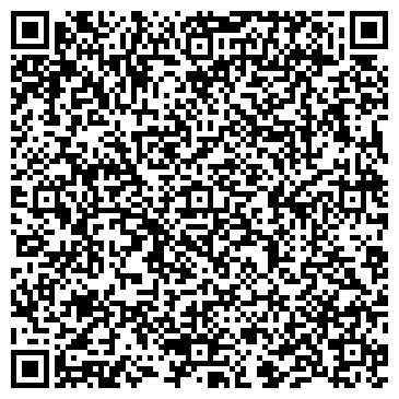 QR-код с контактной информацией организации Фортеця-Гарант, ЧП