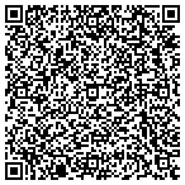 QR-код с контактной информацией организации Паприкасу, Компания
