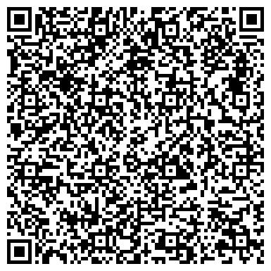 QR-код с контактной информацией организации ИП Интегрированные системы безопасности