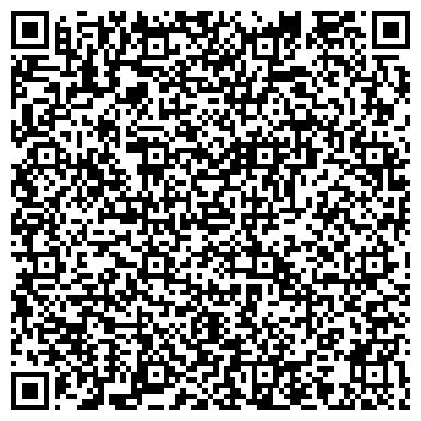 QR-код с контактной информацией организации Институт подоготовки кадров промышленности
