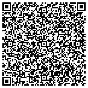 QR-код с контактной информацией организации Витавтоматика, ОАО