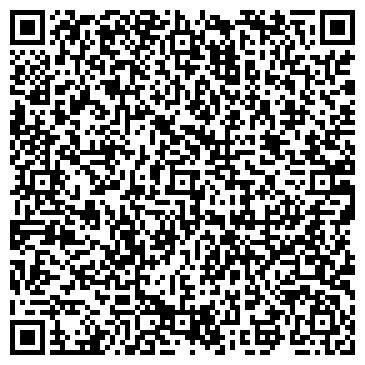 QR-код с контактной информацией организации Общество с ограниченной ответственностью Пронет - Украина