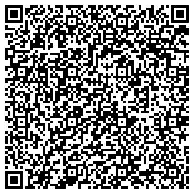 QR-код с контактной информацией организации Агентство безопасности Авторитет, ЧП