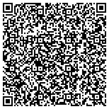 QR-код с контактной информацией организации Domofon - fortecia:Охранные системы Киева, СПД