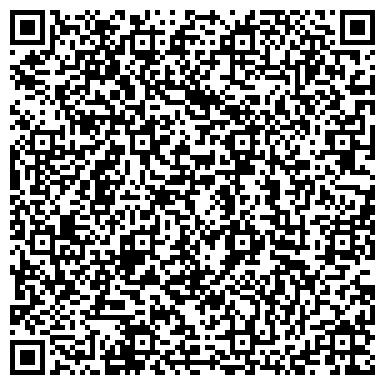 QR-код с контактной информацией организации Академия безопасности, ЧП