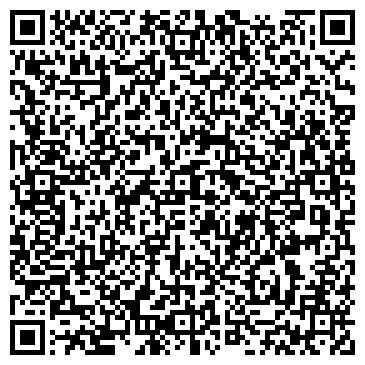 QR-код с контактной информацией организации Романченко Н.И., СПД (Автобезопасность)