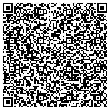 QR-код с контактной информацией организации Группа компаний Kiev Security Group, Консорцикм