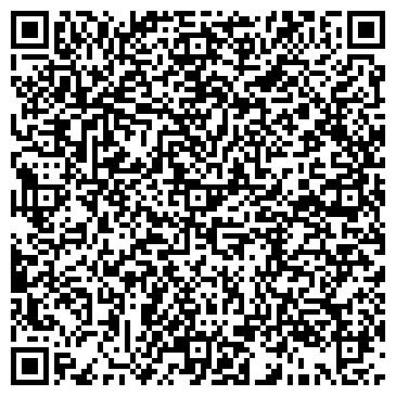 QR-код с контактной информацией организации Фемида секьюрити, ООО