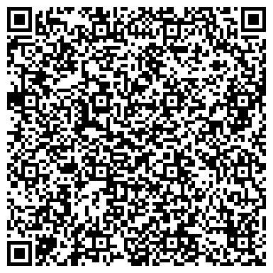 QR-код с контактной информацией организации УГСО при ГУМВД Украины в Одесской области