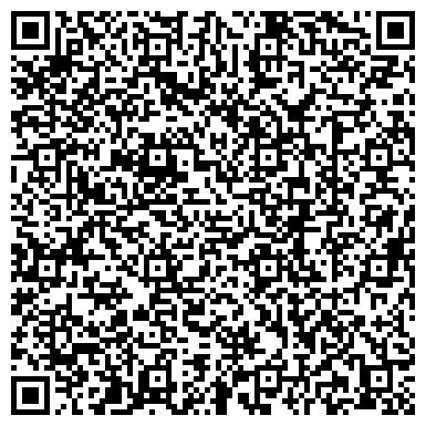 QR-код с контактной информацией организации Охранная корпорация АВТ, ЧП