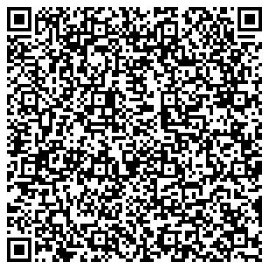 QR-код с контактной информацией организации Охранное предприятие Покровитель, ООО