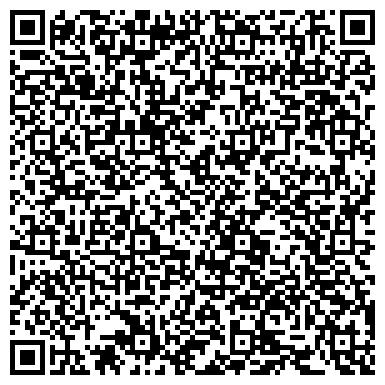 QR-код с контактной информацией организации Оргхимпром, ИПМП ООО