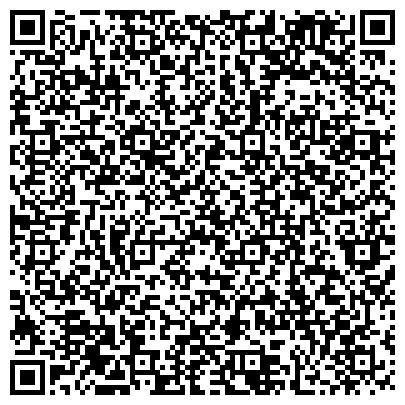 QR-код с контактной информацией организации НИКО охранное агентство, ЧП
