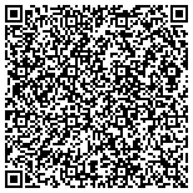 QR-код с контактной информацией организации ЧОП, ( Частное Охранное Предприятие) , ЧП