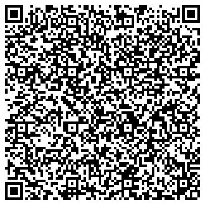 QR-код с контактной информацией организации Национальный научно-исследовательский институт охраны труда, ГП