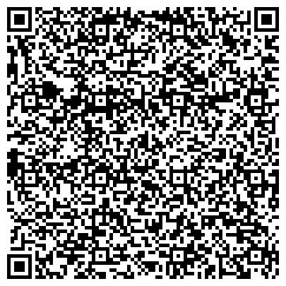 QR-код с контактной информацией организации Агентство коммерческой безопасности, ЧП