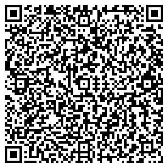 QR-код с контактной информацией организации Термопан, ЧП