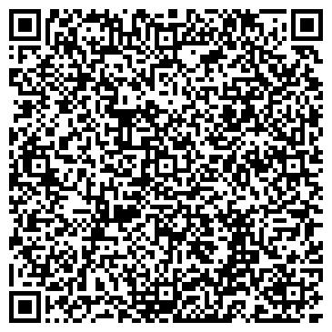 QR-код с контактной информацией организации Secureti corps skv, ООО