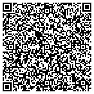 QR-код с контактной информацией организации НТЦ Экосфера, ЧП