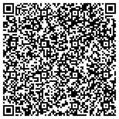QR-код с контактной информацией организации НИУККЦ Промышленной безопасности, ООО