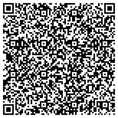 QR-код с контактной информацией организации Центр Независимых Экспертиз по Охране Труда
