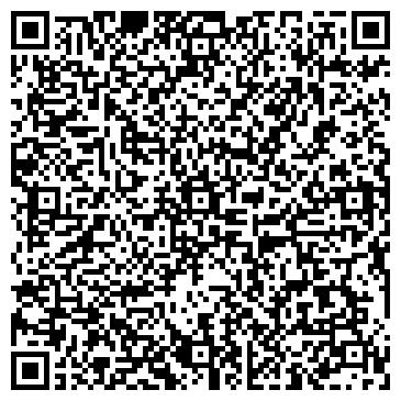 QR-код с контактной информацией организации Институт медицины труда АМН Украины, ГП