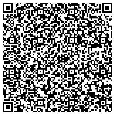QR-код с контактной информацией организации Videosecurity.Кz (Видеосекьюрити.Кз), ТОО