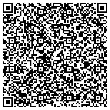 QR-код с контактной информацией организации Боднарь Максим Владимирович, ИП