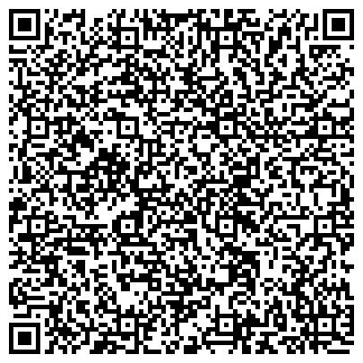 QR-код с контактной информацией организации Министерство охраны окружающей среды Республики Казахстан, ГП