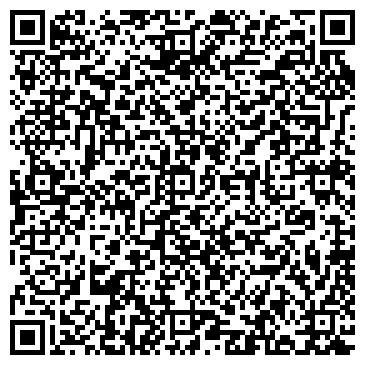 QR-код с контактной информацией организации Агентство недвижимости Rezident