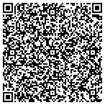 QR-код с контактной информацией организации ТермоС
