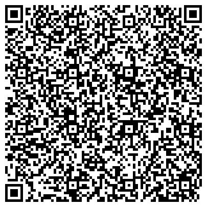 QR-код с контактной информацией организации Частное предприятие «СВ Инструмент» интернет-магазин электроинструментов