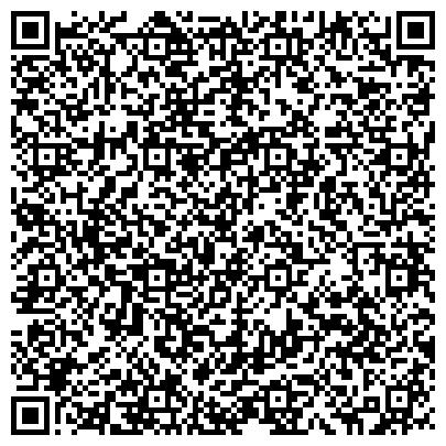 """QR-код с контактной информацией организации Общество с ограниченной ответственностью ООО """"Группа компаний """"Новый Дом"""""""