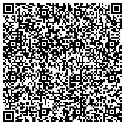 QR-код с контактной информацией организации Субъект предпринимательской деятельности ЧП Козуб