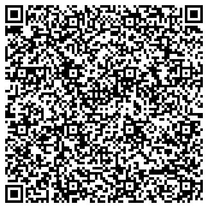 QR-код с контактной информацией организации O.Iskras (О.Искрас)( питомник китайский шарпей и английский бульдог), ЧП