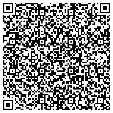 QR-код с контактной информацией организации ARTURRENTDONETSK