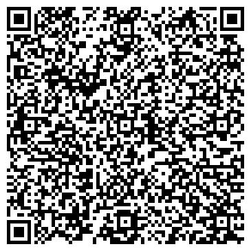 QR-код с контактной информацией организации Агентство недвижимости City