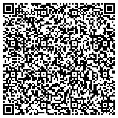 QR-код с контактной информацией организации ФОП Гануленко, ЧП