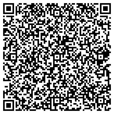 QR-код с контактной информацией организации ЦППКККОДПСУ, ГП