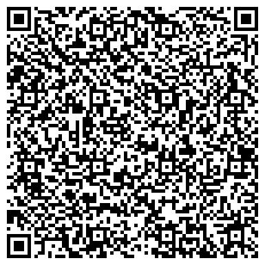 QR-код с контактной информацией организации Национальное Риэлторское Бюро