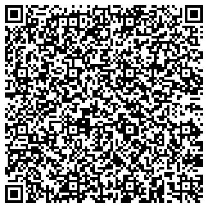 QR-код с контактной информацией организации СПЕКТР риелторская компания, ЧП