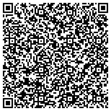 QR-код с контактной информацией организации Коваль Алексей Васильевич, СПД