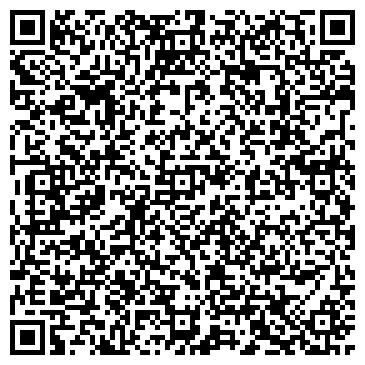 QR-код с контактной информацией организации SergMas, ЧП
